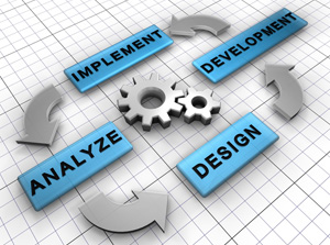 Analyze, Design, Development, Implement